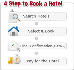 hotel-booking-steps